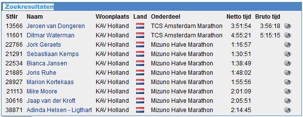 KAV-atleten lopen de marathon in Amsterdam