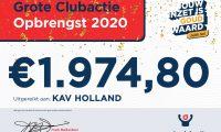 Grote Clubactie levert bijna 2000 euro op